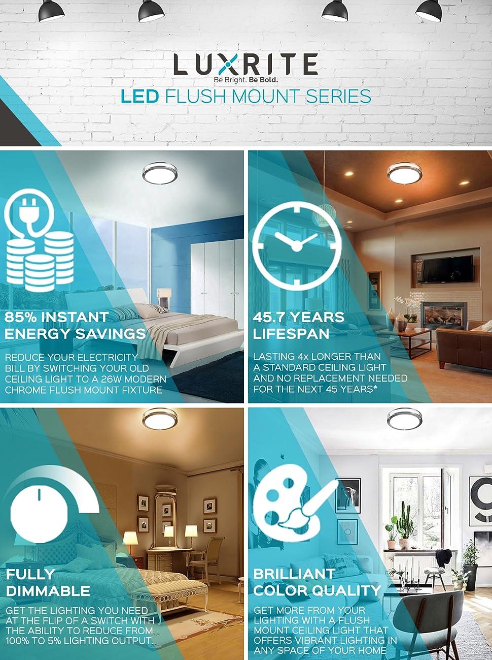 Luxrite LED Flush Mount Ceiling Light, 16 Inch, Dimmable, 5000K ...