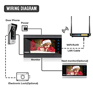 video doorphone intercom