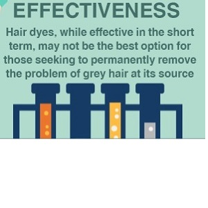 Gray Hair Rescind by Life Vitality Makes Gray Hair Go Away, 60 caps,  Catalase, Saw Palmetto, More,