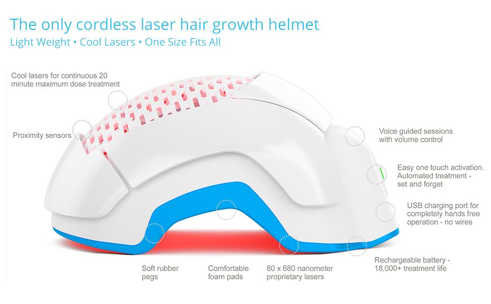 Theradome PRO laser hair growth helmet loss treatment