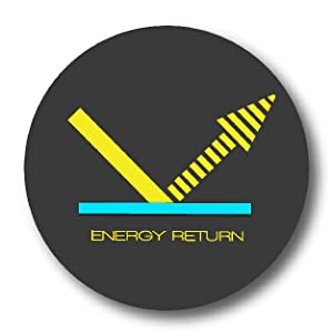 Energy Return