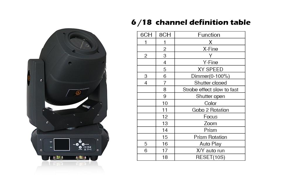 Amazon com: IMRELAX New LED 230W Beam Spot Zoom Moving Head