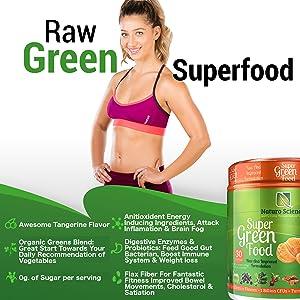 Raw Green Foods