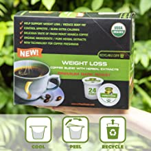 green fat women organic bags day coffee candy  diet belly juice burner loose  fast leaf skinny