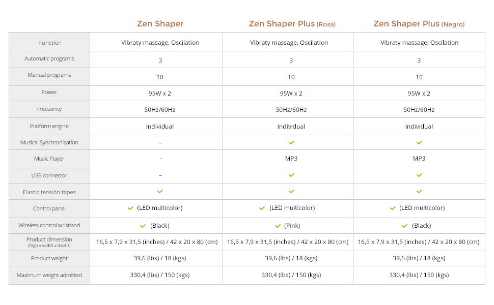 Amazon.com: Global Relax EE. UU. – Zen Shaper Plus placa de ...