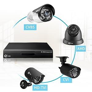 Amazon.com: 【Actualizado】 Sistema de cámara de seguridad ...
