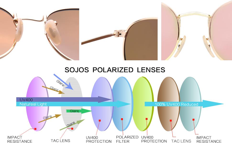 ecf2d0d436 Amazon.com  SojoS Small Round Vintage Mirror Lenses UV Protection ...