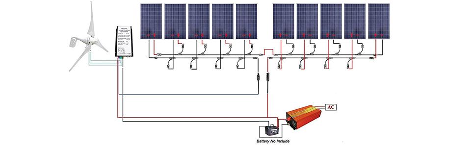 b315e237 7001 4c30 bdb5 0409cbff736a._CR00970300_PT0_SX970__ amazon com eco worthy 1 4kw wind solar power 400w wind turbine