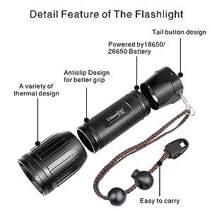 UniqueFire 1408 365nm UV Ultraviolet Purple LED Flashlight Black Light Torch