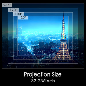 projection size