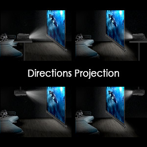 projection mode