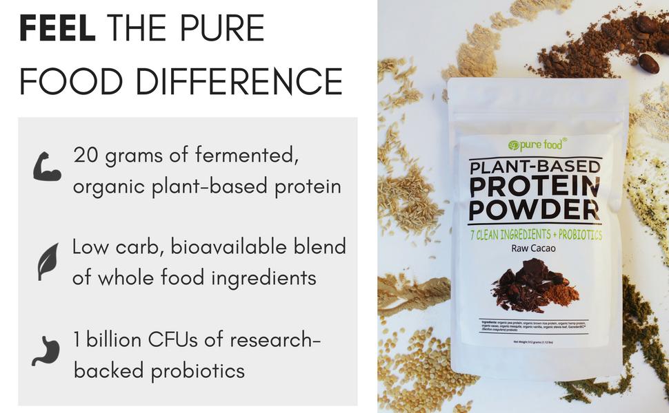 Amazon Com Manitoba Harvest Organic Hemp Protein – Wonderful