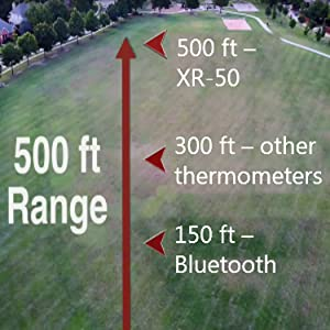 Ground-breaking range, wireless range