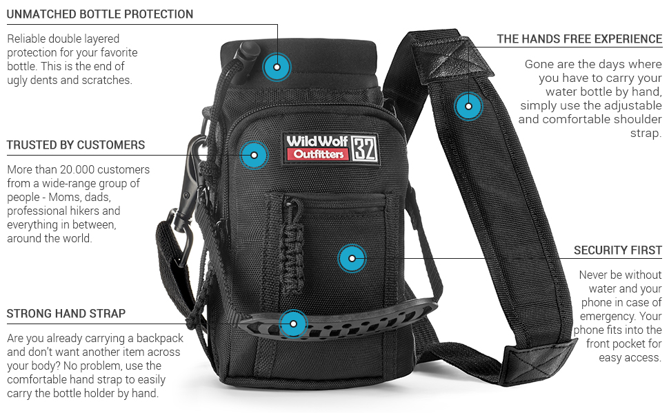 Information image for the 32 ounce water bottle holder from Wild Wolf Outfitters