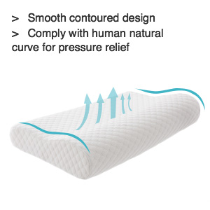 pillow good for neck. the orthopedic design of this contour cervical pillow complies with human natural curve and provides great comfort every night\u0027s healthy sleeping good for neck t