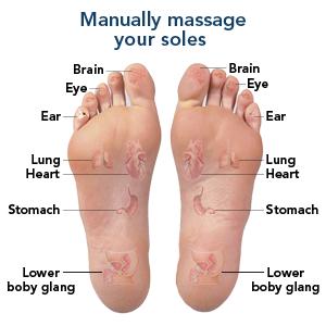 Massage Soles
