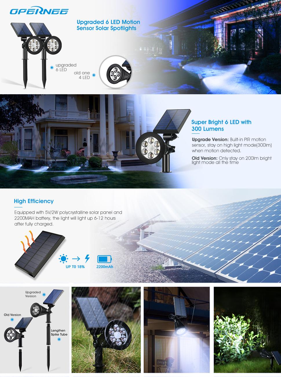 100 bright solar spot lights 14 led solar lamp waterproof p