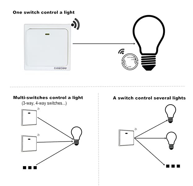 acegoo wireless lights switch kit  no battery no wiring