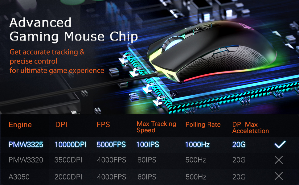 PICTEK Gaming Mouse Wired, 10000 DPI Adjustable, 8