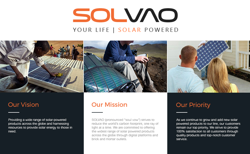 Amazon Com Solvao Solar Globe String Lights 30 Led