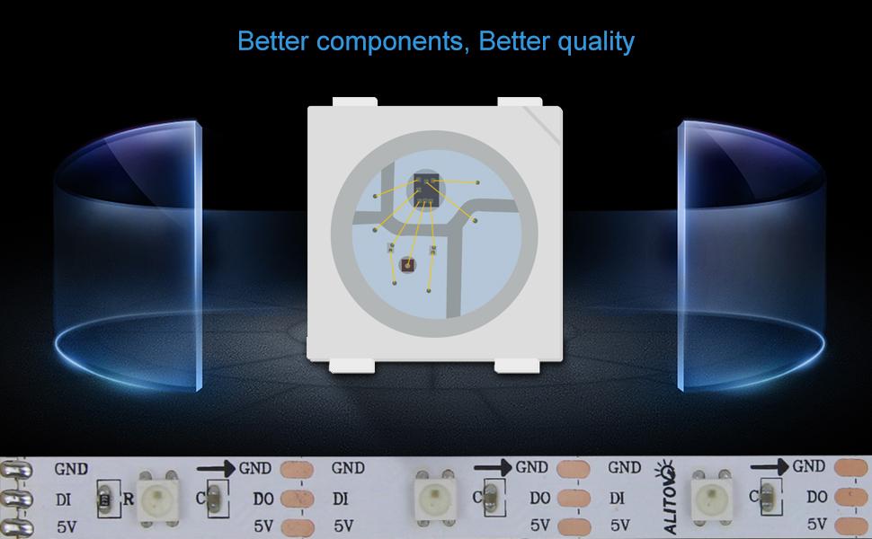 WS2812B Addressable Programmable Digital RGB LED Strip Light