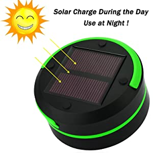 Energy Saving and Environmental Protection