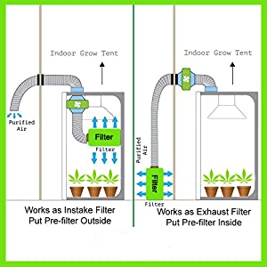 Blowing air through this reversible carbon filter - this filter can be used as both intake filter and exhaust filter to extend service life of the filter ...  sc 1 st  Amazon.com & Amazon.com: Growtent Garden Carbon Filter for Indoor Grow Tent ...