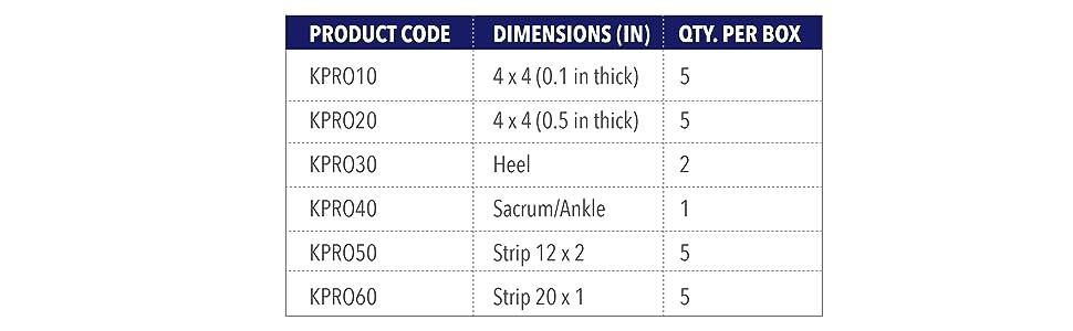 KerraPro Pressure Pads sizes