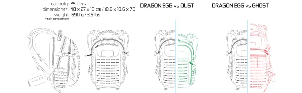 Dragon Egg MK II compared to other Direct Action Backpacks