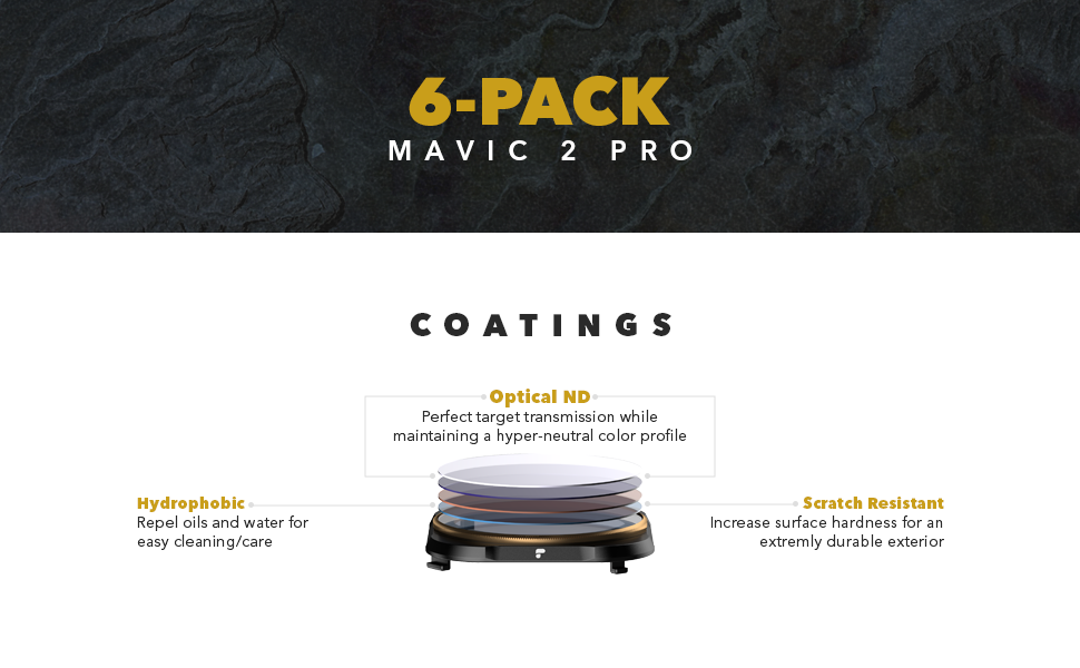 DJI Mavic 2 Filters, Mavic 2 Filter, DJI Mavic 2 Pro Filter Set, DJI Mavic 2 Pro ND
