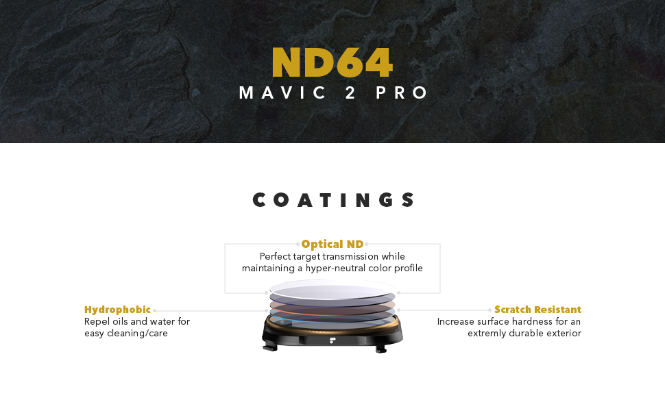 DJI Mavic 2 Filters, Mavic 2 Filter, DJI Mavic 2 Pro Filter Set, DJI Mavic 2 Pro ND