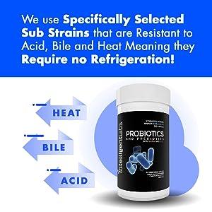acid resistant probiotics, heat resistant probiotics, bile resistant probiotics