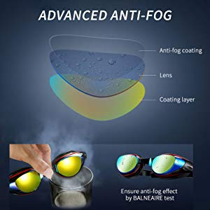 e9b334ccd7 ADVANCED ANTI-FOG:. Say no to blurry vision! The swimming goggles ...