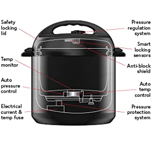 Anti-Block Shield for Mealthy MultiPot 9-in-1 Programmable Pressure Cooker 6 Quarts