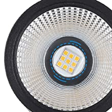 High-quality LED chips