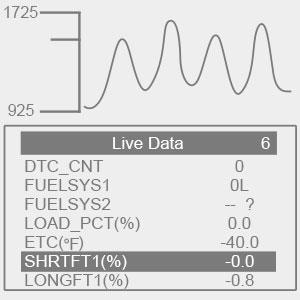 Obd2 Live Data Abbreviations