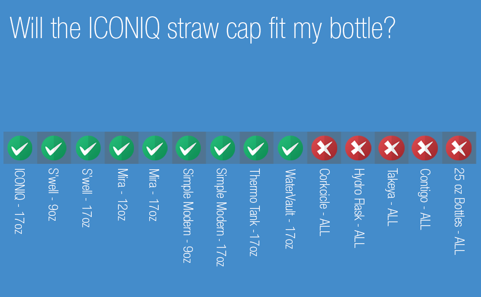 ICONIQ Straw Cap will fit S'well Swell Mia Simple Modern WaterVault and More!