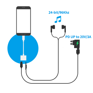 pixel 3 headphone adapter