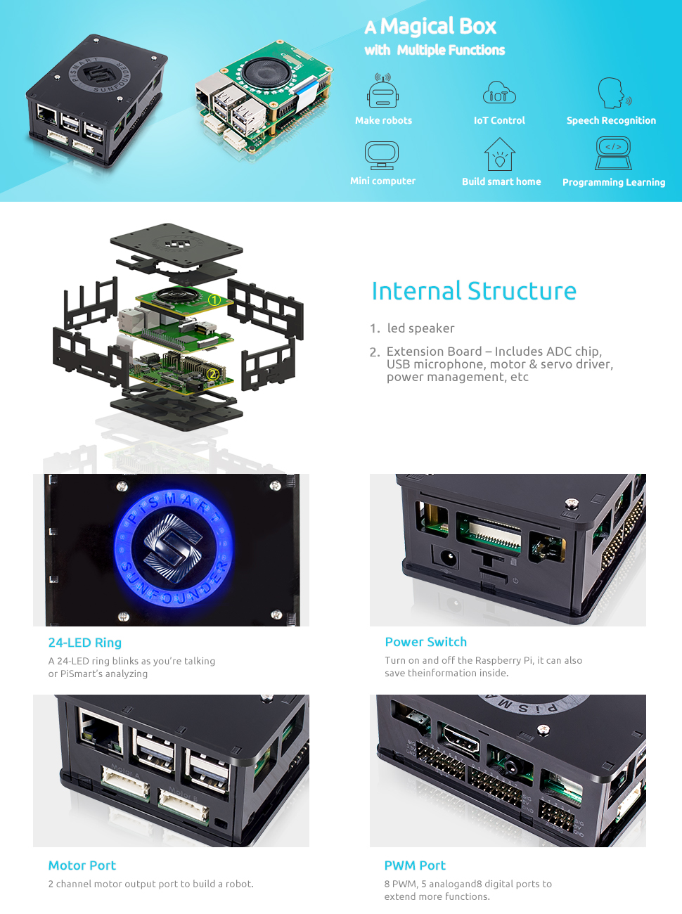 Raspberry Pi Robot Kit Pismart Box Sunfounder Circuit Board Pcb For The Main Project In Book 39robot Building Platform Based On Integrating Speech To Text Stt Tts And Servo Motor Control Suitable