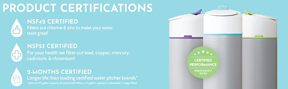 water filters water bottles, water bottle ounces, safest water bottle, filter water bottles