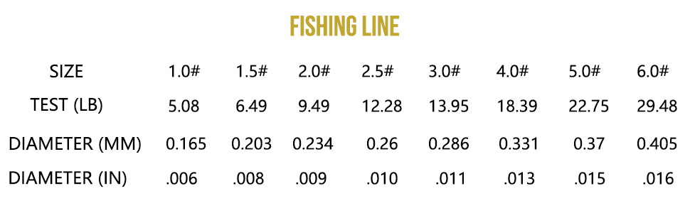 14lb test PRO MONO line Fishing line,100 metres 6.3kg