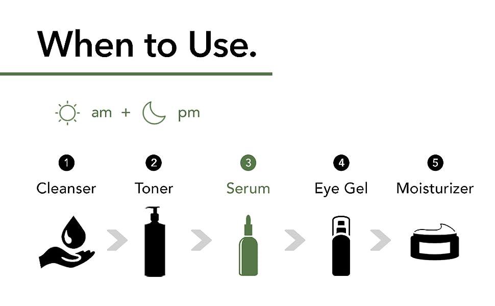 natural skin care products vitamin c skin care