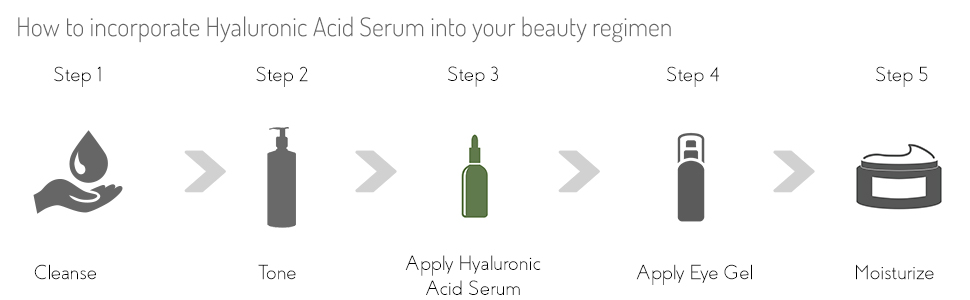 best hyaluronic acid liquid hyuralonic acid antiaging wrinkle serum for face moisture serum