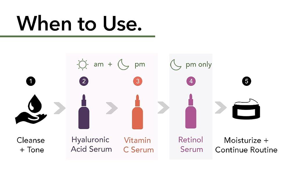 hyaluronic acid serum for face retinol moisturizer