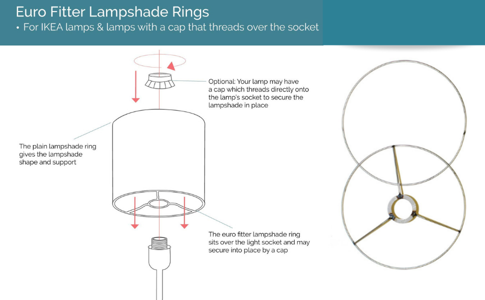 Wire Lamp Shade Rings with European er: Make Your Own DIY Lampshade Ikea Light Wiring Diagram on