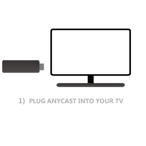 plug anycast into hdmi port