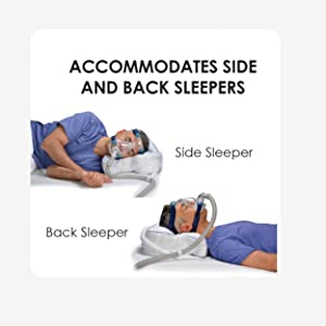 accommodates side and back sleepers