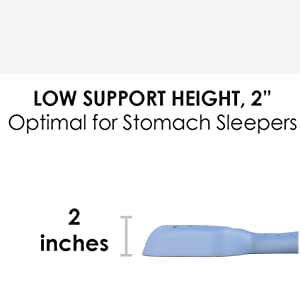 1 layer of support equals 2 inch height suppport