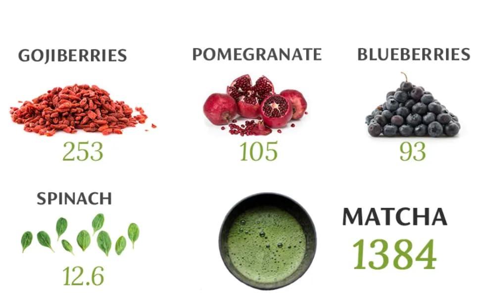 antioxidant level in food matcha green tea powder superfood matcha health benefits helthy food