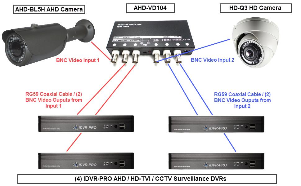 2-Screen//Single-Screen mit BNC-Adapter CCTV Video Quad Splitter Screen Splitter 4-Kanal